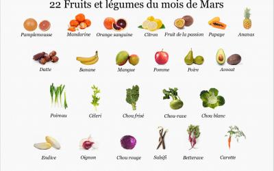 Faire manger des fruits et légumes à votre enfant